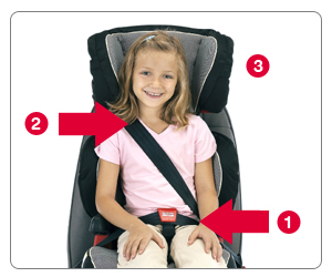 Frontier 85 Britax Booster Seat- ends 3/10 at 1159p -