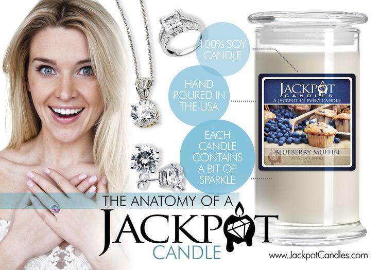 jackpot candle anatomy